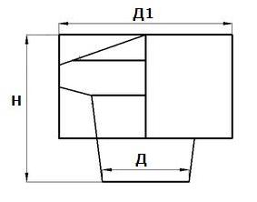 Дефлекторы схема