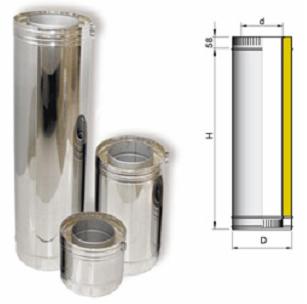 система дымоходов - труба
