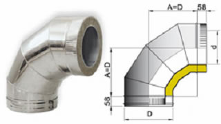 система дымоходов отвод